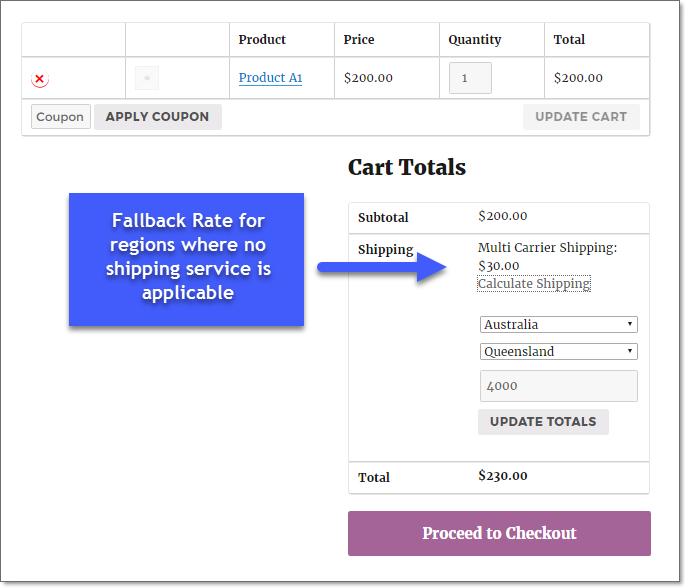 Fall back rates on the cart