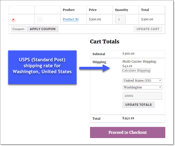 USPS rates on the cart