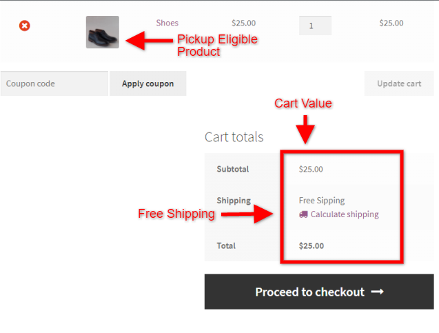 Shipping Rates on the cart page