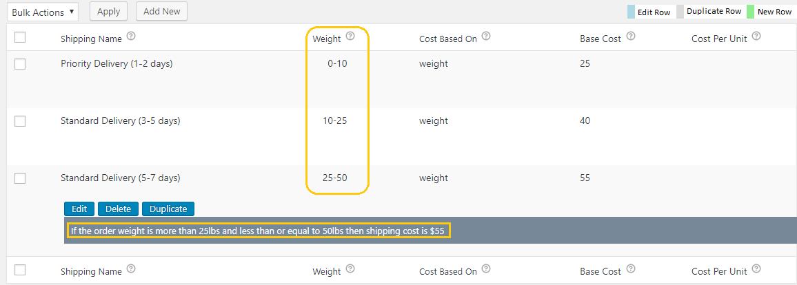 Shipping Rates calculation for different weight ranges