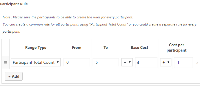 Participant cost rules