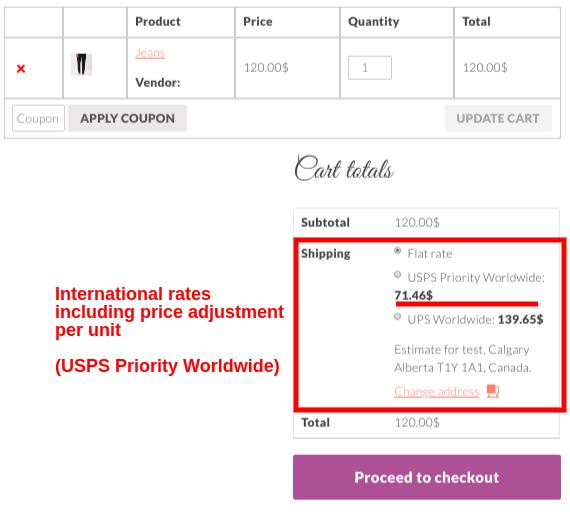 International Shipping rates after Adjustment
