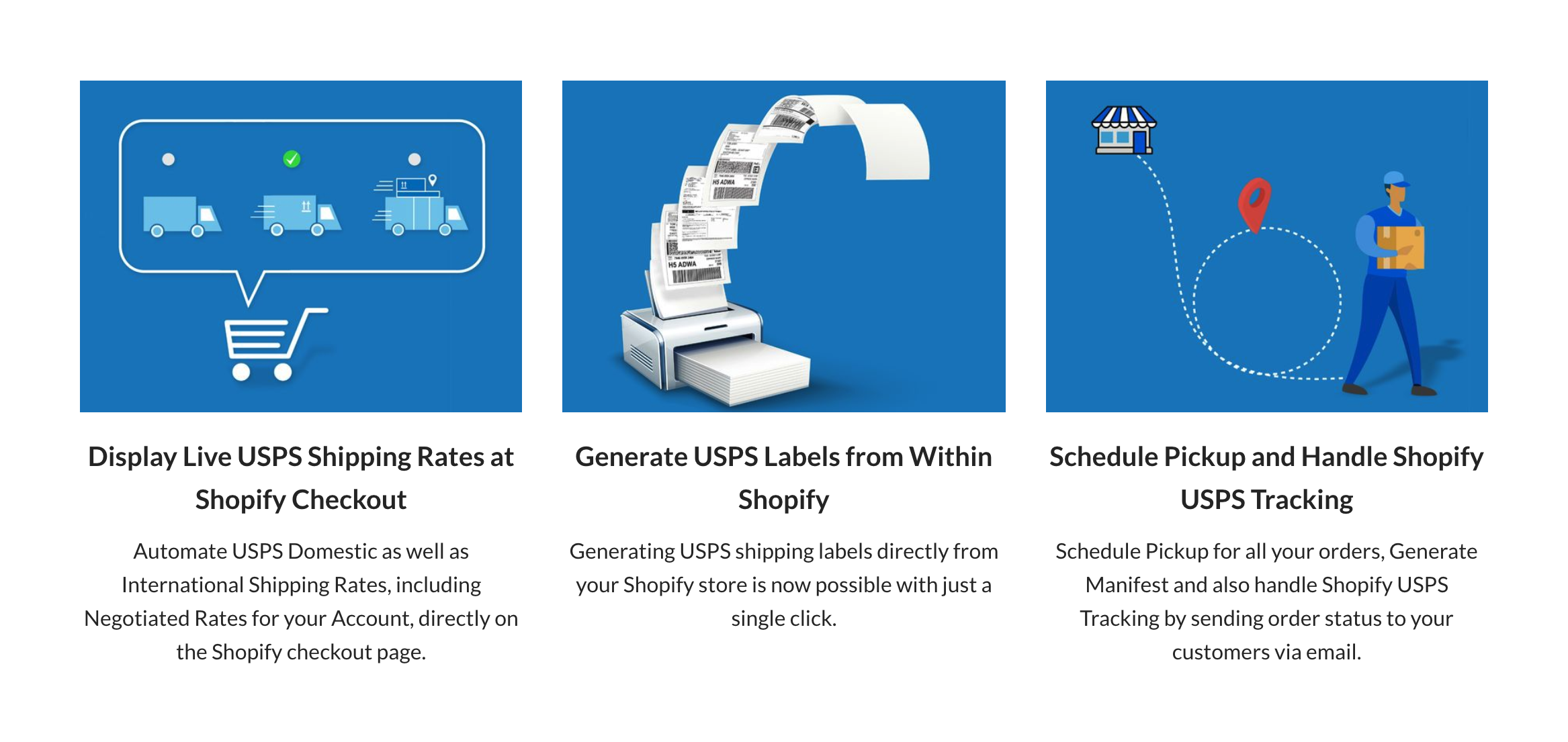 shopify usps shipping app