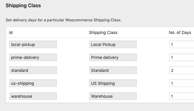 Delivery Date based on Shipping Class