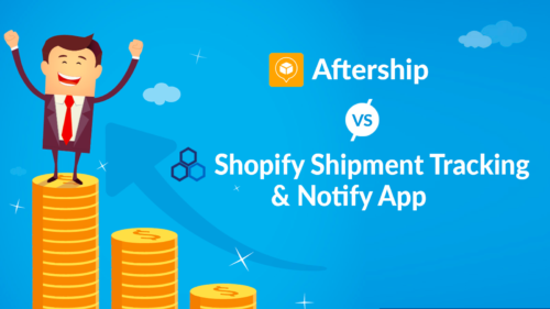 aftership shopify