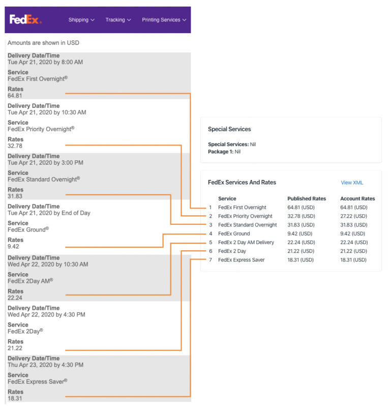 Compare the FedEx rates