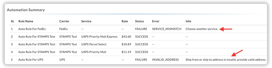 rates-log-error