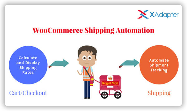 WooCommerce_Royal_Mail-Shipping-Automation