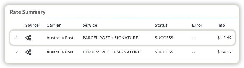 cheapest-australia-post-shipping-service