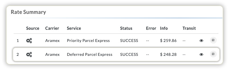 cheapest-aramex-shipping-rates