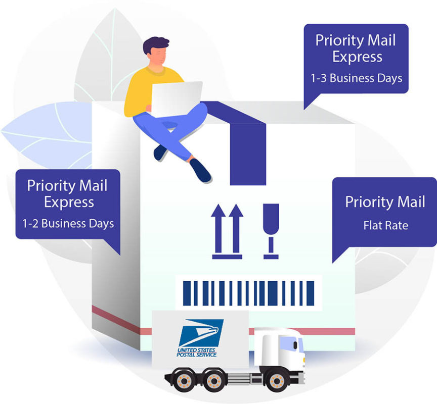USPS Domestic shipping rates