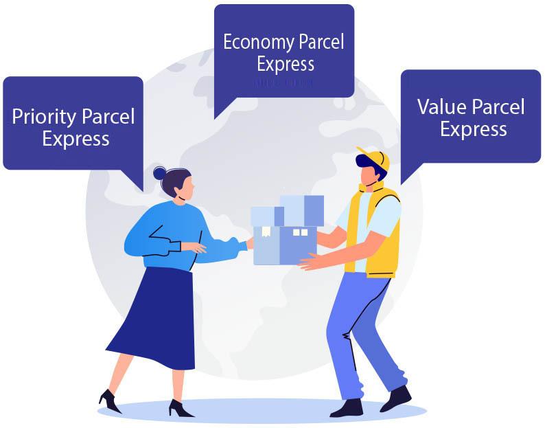 Aramex international shipping