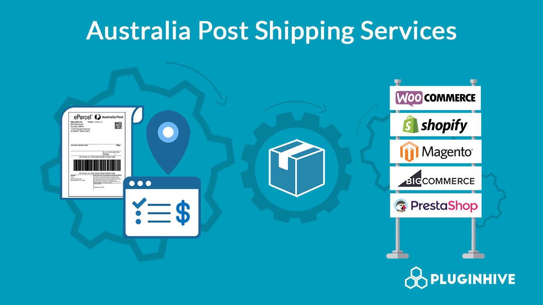 Australia-Post-Shipping-Services