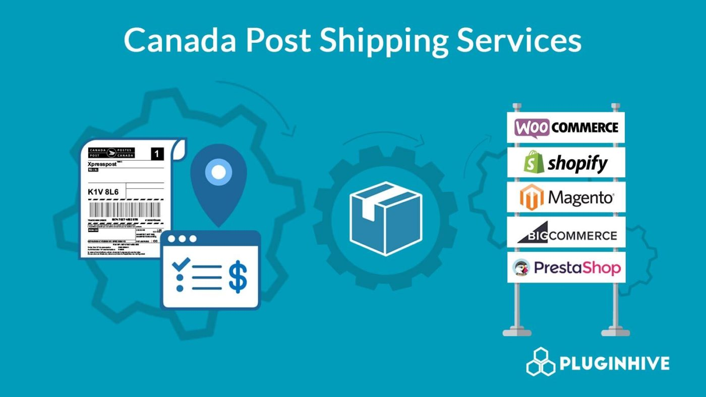 Canada-Post-Shipping-Services