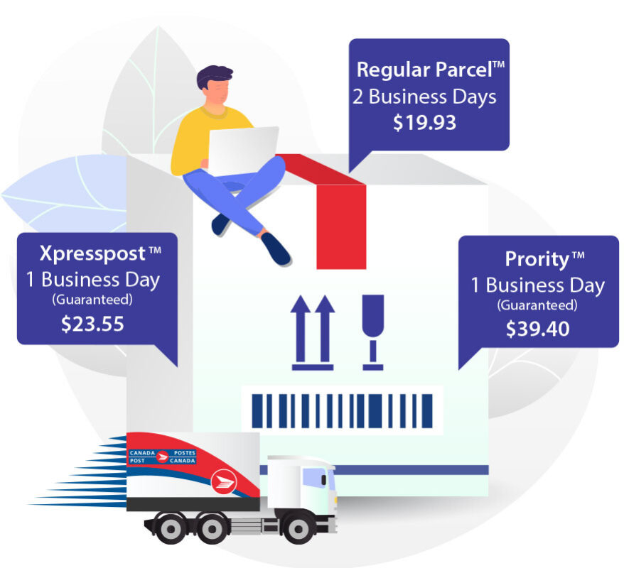 CanadaPost-DOMESTIC-SHIPPING-RATES