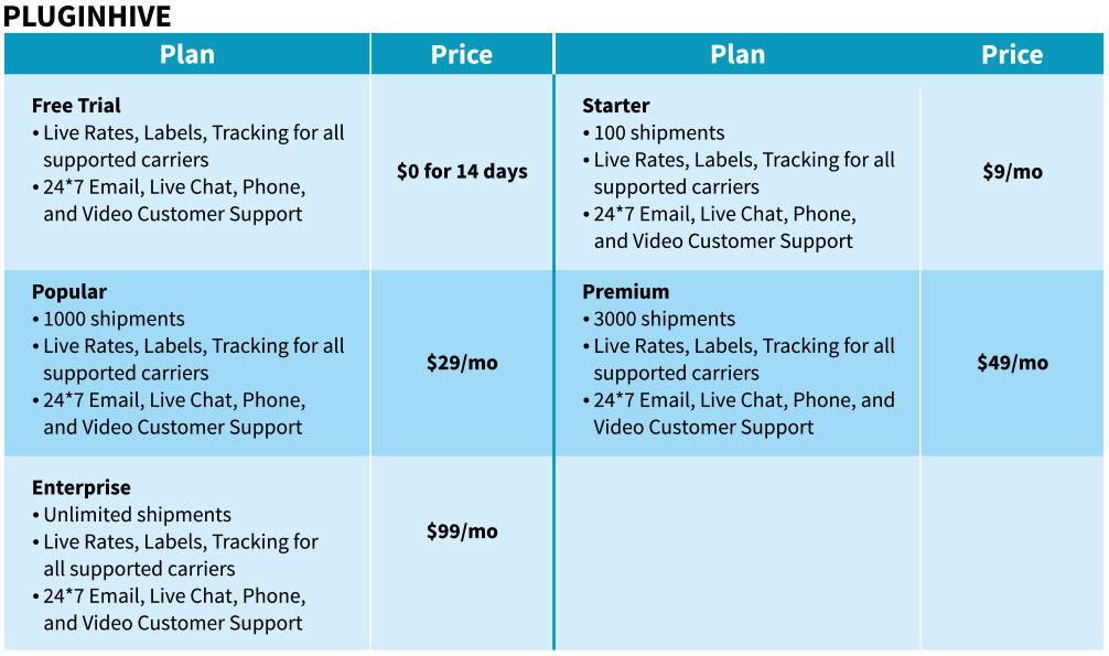 PluginHive Pricing
