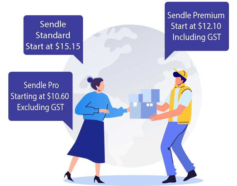 Sendle-INTERNATIONAL-SHIPPING-OPTIONS