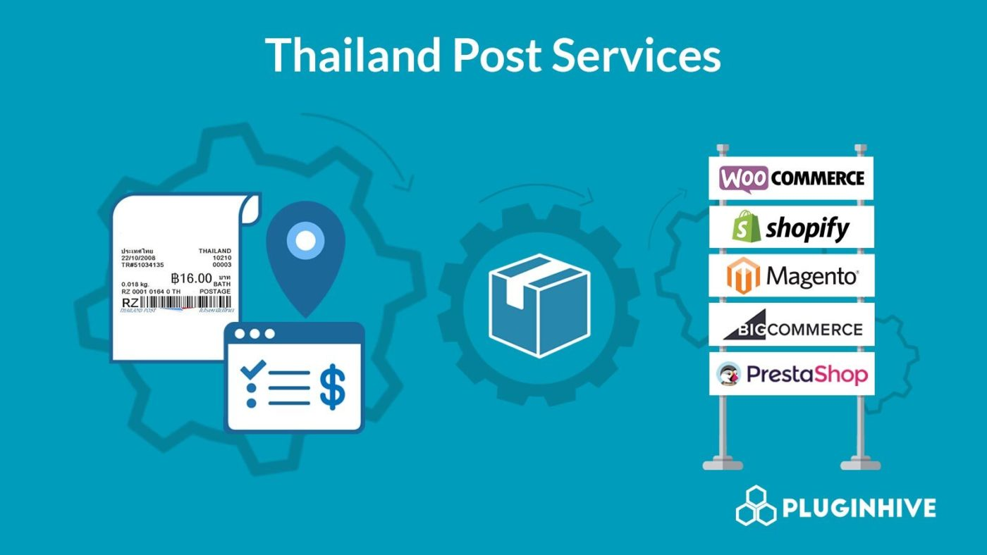 Thailand-Post-Shipping-Services